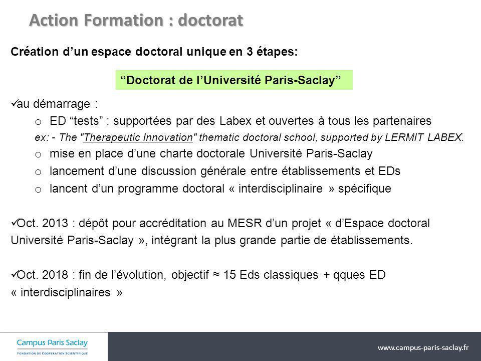 www.campus-paris-saclay.fr Action Formation : doctorat Création dun espace doctoral unique en 3 étapes: au démarrage : o ED tests : supportées par des