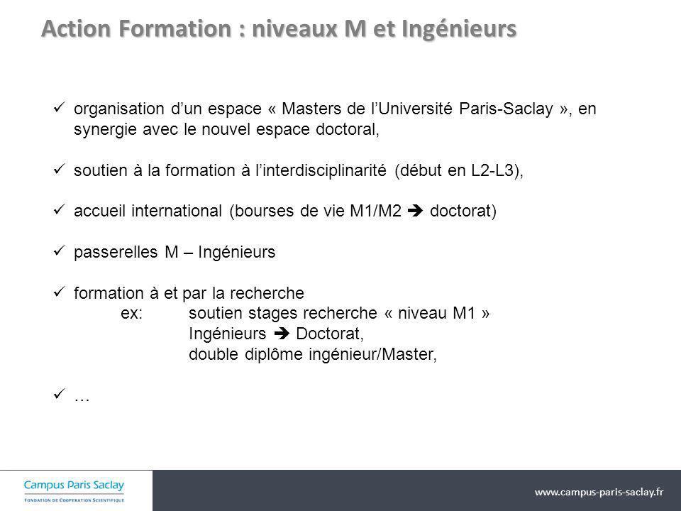 www.campus-paris-saclay.fr Action Formation : niveaux M et Ingénieurs organisation dun espace « Masters de lUniversité Paris-Saclay », en synergie ave