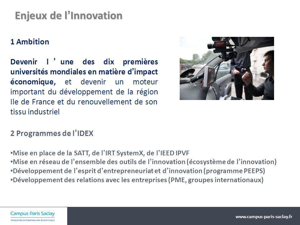www.campus-paris-saclay.fr Enjeux de lInnovation 1 Ambition Devenir lune des dix premières universités mondiales en matière dimpact économique, et dev