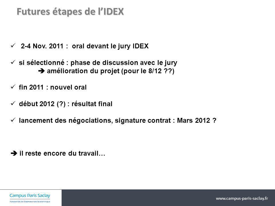www.campus-paris-saclay.fr Futures étapes de lIDEX 2-4 Nov. 2011 : oral devant le jury IDEX si sélectionné : phase de discussion avec le jury améliora