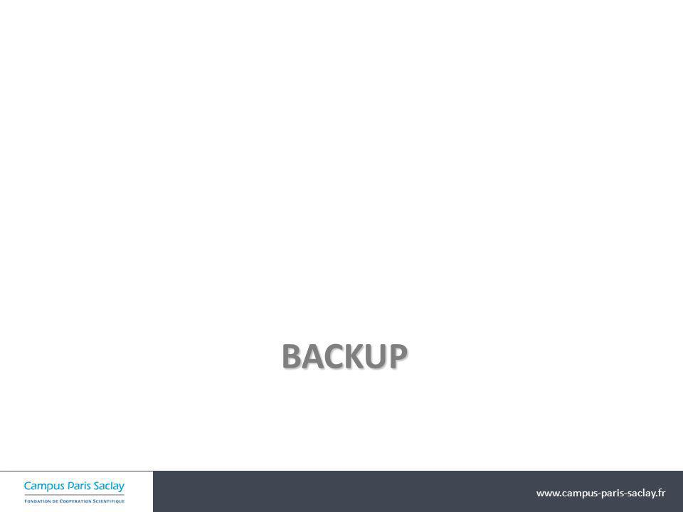 www.campus-paris-saclay.fr BACKUP
