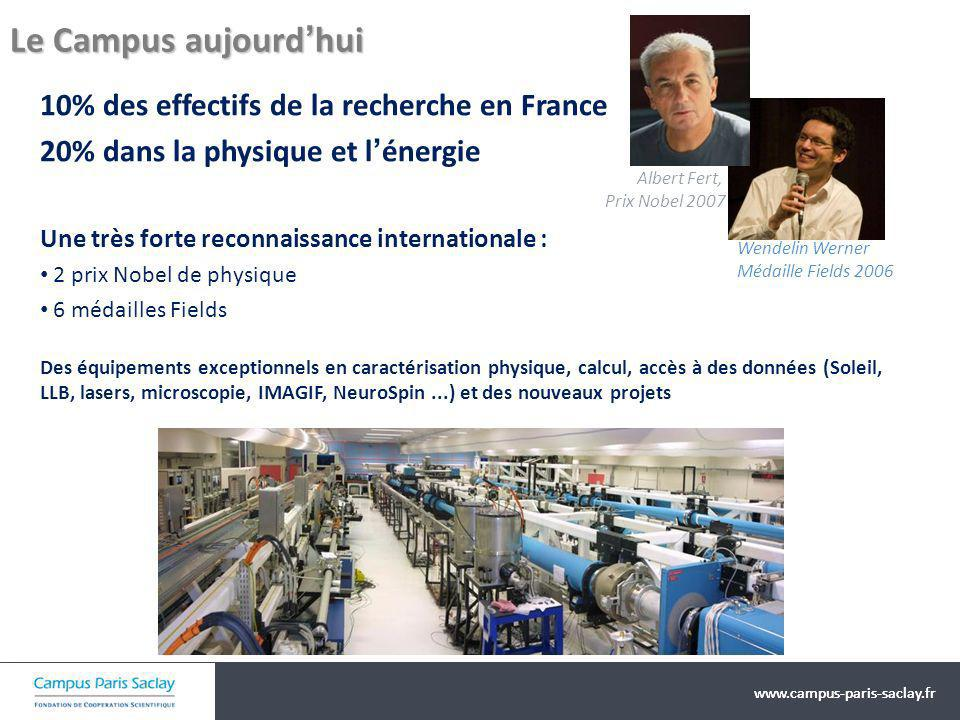 www.campus-paris-saclay.fr Combination of 4 operations The Paris-Saclay Campus is labeled as a major campus the 24 February 2009 Funding of 850 M for the Paris-Saclay Campus ( 400 M investment) Additional funding (following the financial crisis) 9 march 2010 1000 M for investments Plans to develop this area (grand Paris project) in the south of Paris (research, high tech industry) Programme Investment for future (including of them related to development of large campus) 2008: The French ministry of research and education decides to fund 10 major campus in France