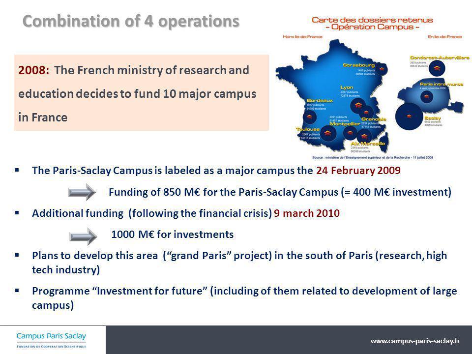 www.campus-paris-saclay.fr Enjeux de la Recherche 1 Ambition Mettre en place une stratégie de recherche unifiée à léchelle du plateau de Saclay, mobilisant les énergies sur les enjeux scientifiques et socio-économiques pour atteindre le meilleur niveau mondial.