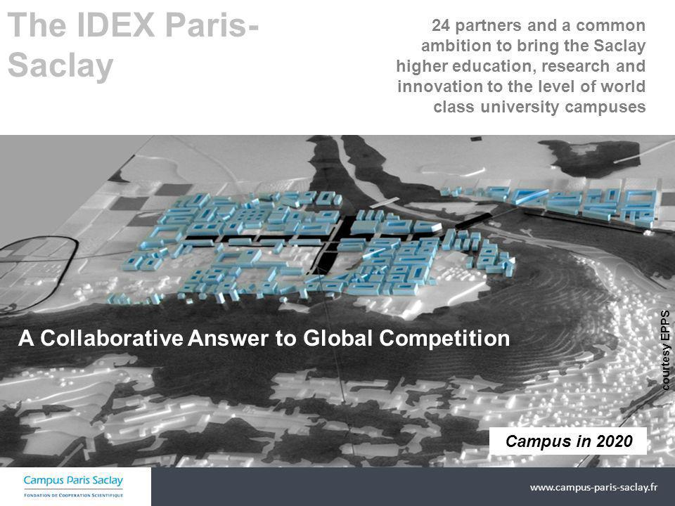 www.campus-paris-saclay.fr Objectives (1) Higher education and research world today in France : world class qualities in each entity but no true global player set up the IDEX as the core engine to transform the Paris-Saclay campus into a world class Research, Training and Innovation University