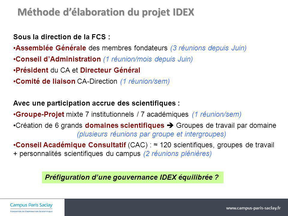 www.campus-paris-saclay.fr Méthode délaboration du projet IDEX Sous la direction de la FCS : Assemblée Générale des membres fondateurs (3 réunions dep