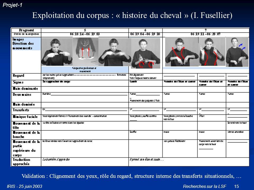 IRIS - 25 juin 2003Recherches sur la LSF15 Exploitation du corpus : « histoire du cheval » (I.