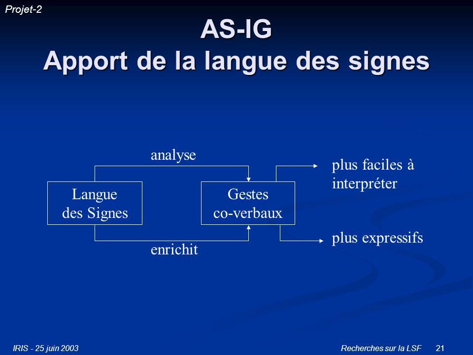 IRIS - 25 juin 2003Recherches sur la LSF21 AS-IG Apport de la langue des signes Langue des Signes Gestes co-verbaux analyse enrichit plus faciles à interpréter plus expressifs Projet-2