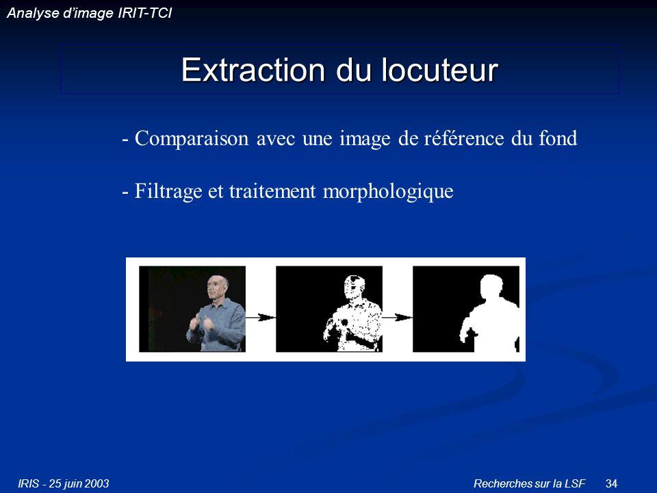 IRIS - 25 juin 2003Recherches sur la LSF34 Extraction du locuteur - Comparaison avec une image de référence du fond - Filtrage et traitement morphologique Analyse dimage IRIT-TCI