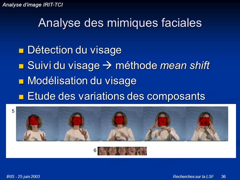 IRIS - 25 juin 2003Recherches sur la LSF36 Analyse des mimiques faciales Détection du visage Détection du visage Suivi du visage méthode mean shift Suivi du visage méthode mean shift Modélisation du visage Modélisation du visage Etude des variations des composants Etude des variations des composants Analyse dimage IRIT-TCI