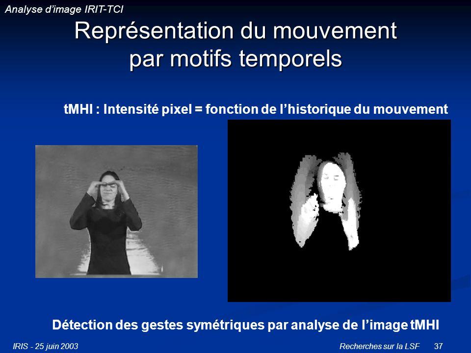 IRIS - 25 juin 2003Recherches sur la LSF37 Représentation du mouvement par motifs temporels tMHI : Intensité pixel = fonction de lhistorique du mouvement Détection des gestes symétriques par analyse de limage tMHI Analyse dimage IRIT-TCI