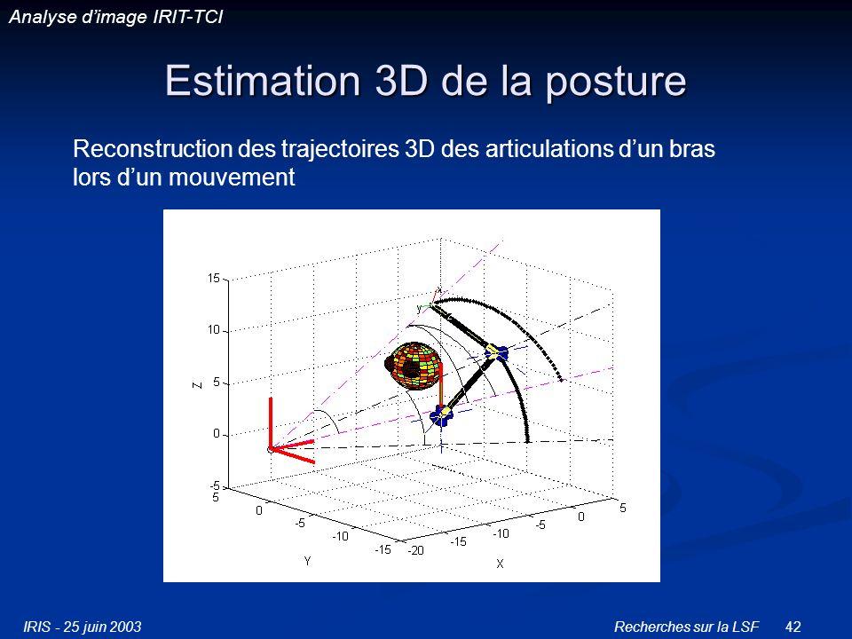 IRIS - 25 juin 2003Recherches sur la LSF42 Estimation 3D de la posture Reconstruction des trajectoires 3D des articulations dun bras lors dun mouvement Analyse dimage IRIT-TCI