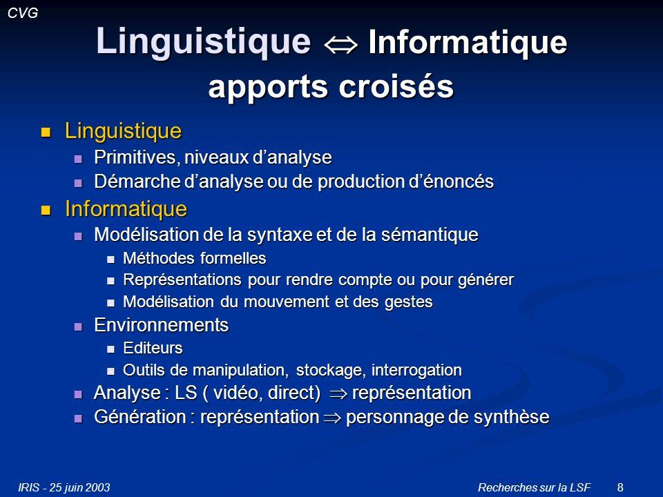 IRIS - 25 juin 2003Recherches sur la LSF9 Projets Gestes Gestes AS STIC : analyse des gestes AS STIC : analyse des gestes Langue des Signes Langue des Signes ACI LS-COLIN (Cuxac) : LS analyseur de langues (2000- 2002) ACI LS-COLIN (Cuxac) : LS analyseur de langues (2000- 2002) AS STIC (Gibet,Toulotte) : Communication en LS (2003-2004) AS STIC (Gibet,Toulotte) : Communication en LS (2003-2004) ACI (Garcia-Boutet) : LSF - Formes graphiques (2003-2005) ACI (Garcia-Boutet) : LSF - Formes graphiques (2003-2005) INRIA : ARC-LSF INRIA : ARC-LSF Analyse des gestes co-verbaux Analyse des gestes co-verbaux AS STIC (Dalle, Cuxac) : interaction gestuelle (2002-2003) AS STIC (Dalle, Cuxac) : interaction gestuelle (2002-2003) Equipe projet (Dalle, Cuxac) : Interaction gestuelle (2004-2007) Equipe projet (Dalle, Cuxac) : Interaction gestuelle (2004-2007) Projets