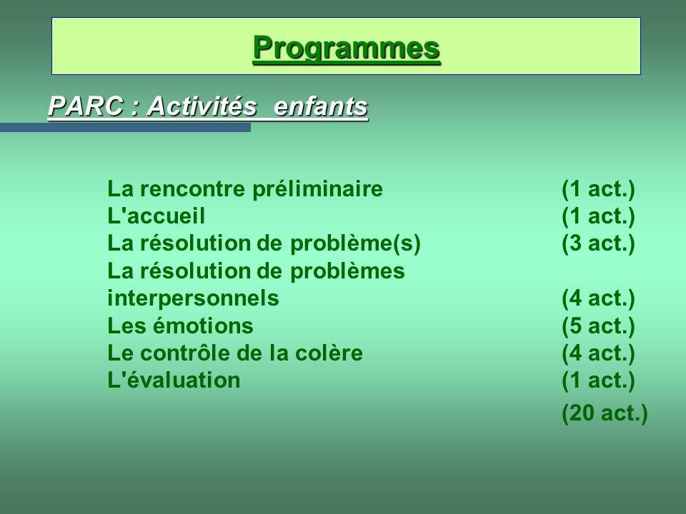 PARC : Activités enfants La rencontre préliminaire (1 act.) L'accueil (1 act.) La résolution de problème(s) (3 act.) La résolution de problèmes interp