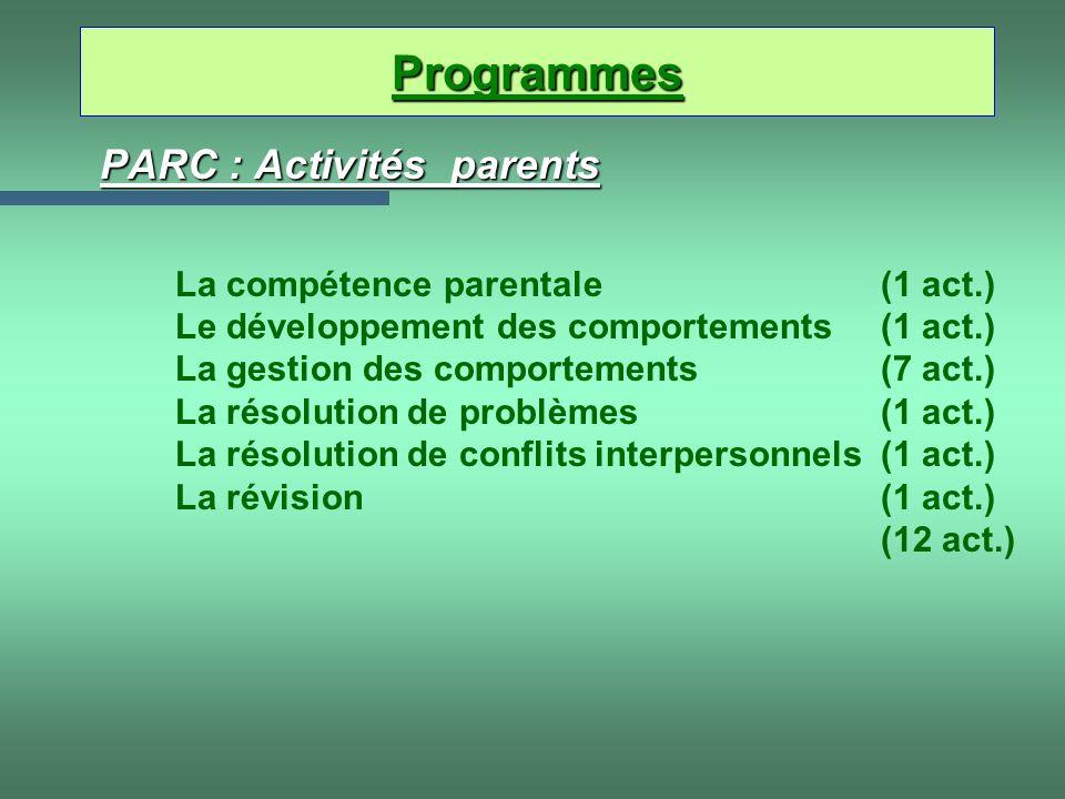 PARC : Activités parents La compétence parentale (1 act.) Le développement des comportements (1 act.) La gestion des comportements (7 act.) La résolut