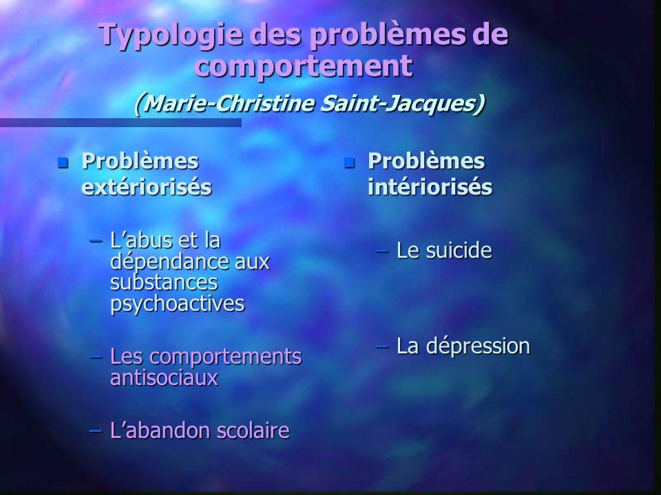 Typologie des problèmes de comportement ( Marie-Christine Saint-Jacques) n Problèmes extériorisés –Labus et la dépendance aux substances psychoactives