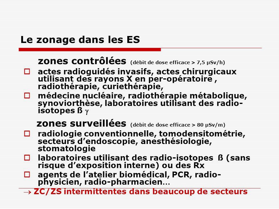 Le zonage dans les ES zones contrôlées (débit de dose efficace > 7,5 µSv/h) actes radioguidés invasifs, actes chirurgicaux utilisant des rayons X en p