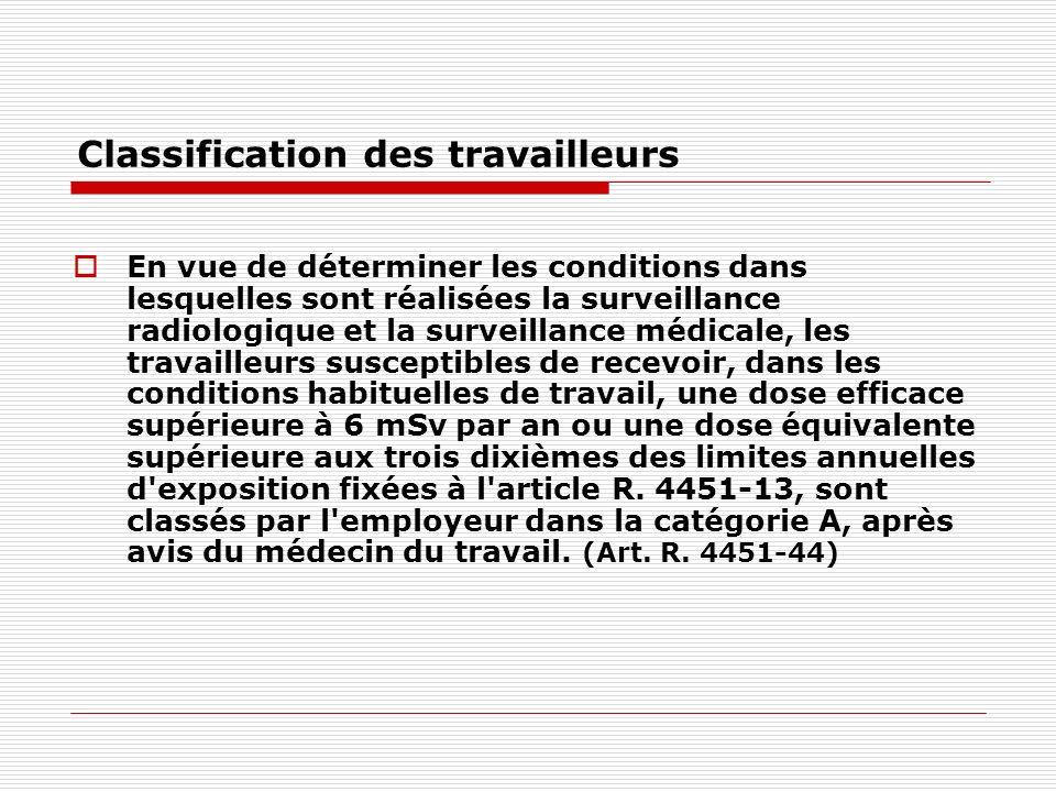 Classification des travailleurs En vue de déterminer les conditions dans lesquelles sont réalisées la surveillance radiologique et la surveillance méd