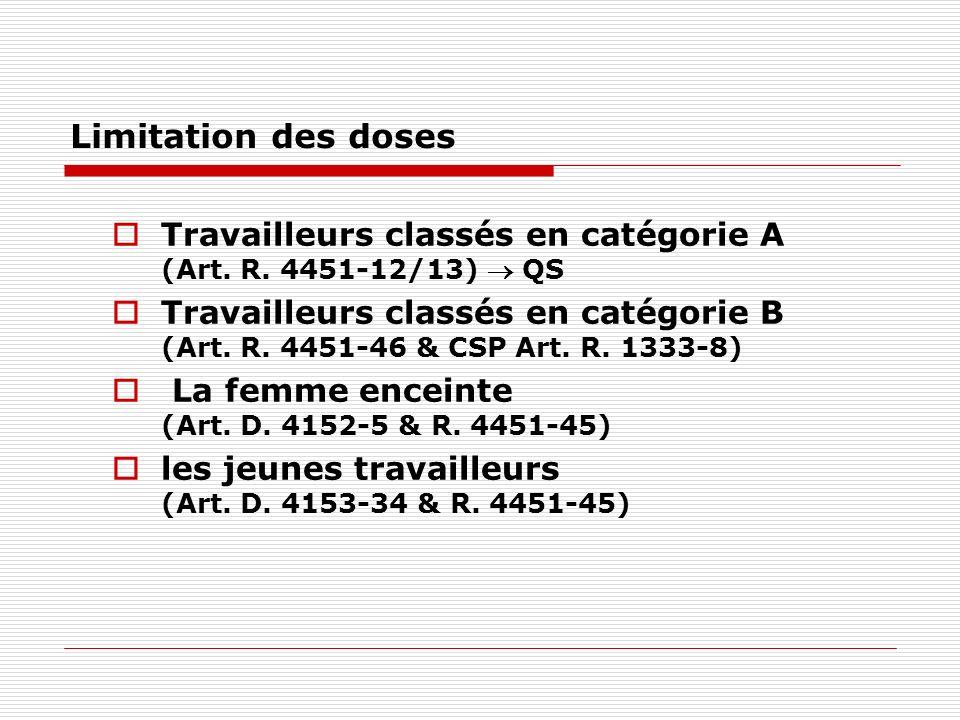 Limitation des doses Travailleurs classés en catégorie A (Art. R. 4451-12/13) QS Travailleurs classés en catégorie B (Art. R. 4451-46 & CSP Art. R. 13