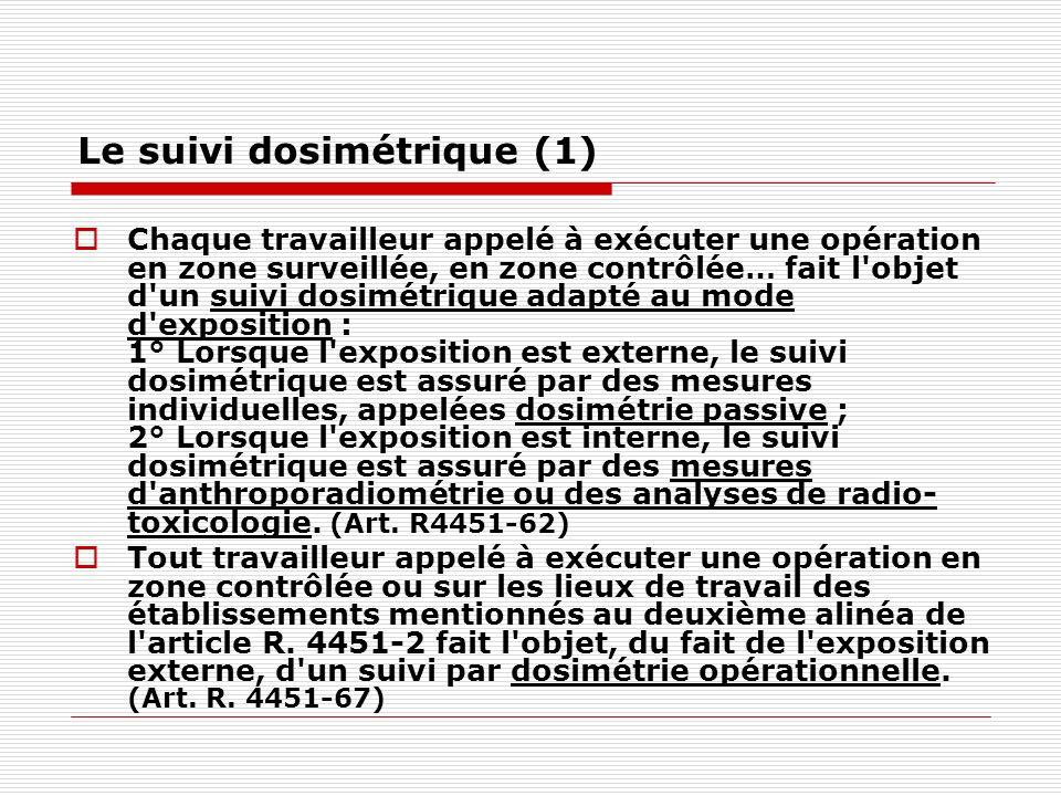 Le suivi dosimétrique (1) Chaque travailleur appelé à exécuter une opération en zone surveillée, en zone contrôlée… fait l'objet d'un suivi dosimétriq