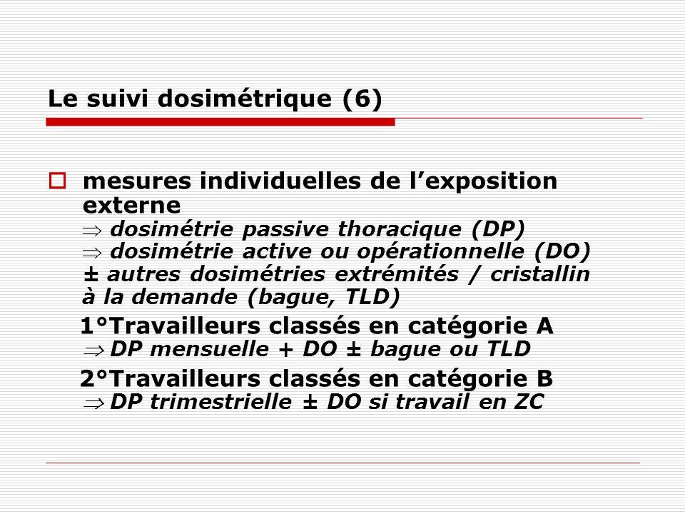 Le suivi dosimétrique (6) mesures individuelles de lexposition externe dosimétrie passive thoracique (DP) dosimétrie active ou opérationnelle (DO) ± a