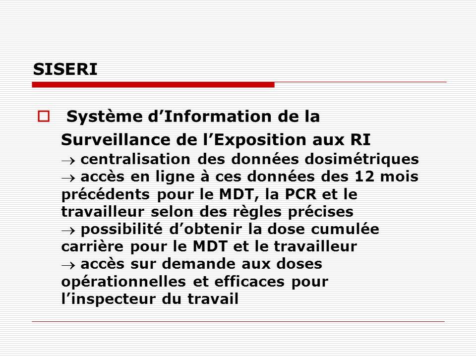 SISERI Système dInformation de la Surveillance de lExposition aux RI centralisation des données dosimétriques accès en ligne à ces données des 12 mois