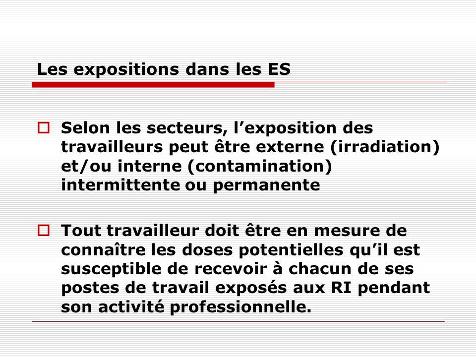 Les expositions dans les ES Selon les secteurs, lexposition des travailleurs peut être externe (irradiation) et/ou interne (contamination) intermitten
