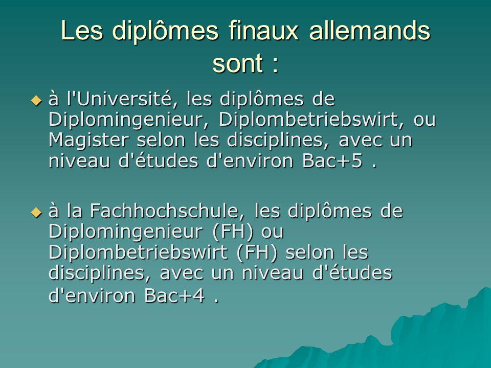 Les diplômes finaux allemands sont : à l Université, les diplômes de Diplomingenieur, Diplombetriebswirt, ou Magister selon les disciplines, avec un niveau d études d environ Bac+5.