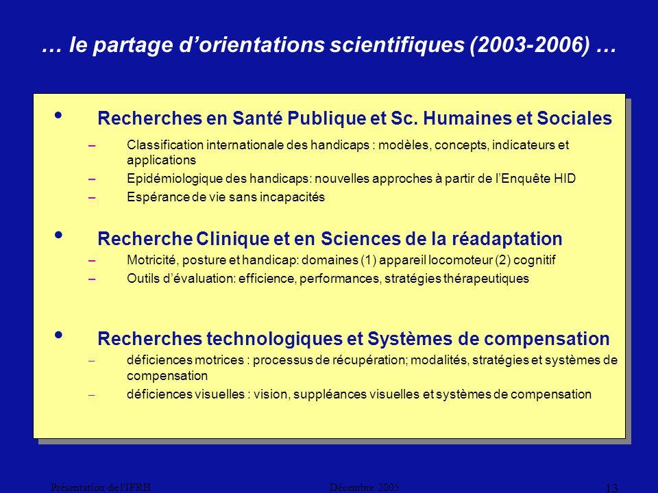 Décembre 2005Présentation de l IFRH 13 Recherches en Santé Publique et Sc.