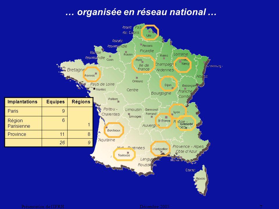 Décembre 2005Présentation de l IFRH 7 St Etienne Nancy … organisée en réseau national … ImplantationsEquipesRégions Paris9 1 Région Parisienne 6 Province118 269 Grenobl e