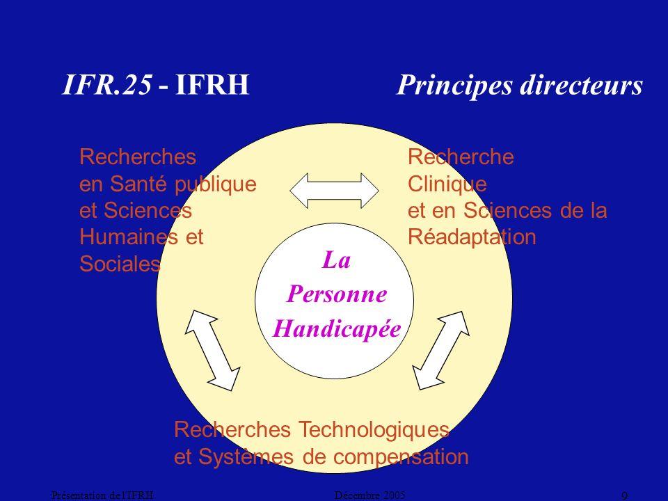 Décembre 2005Présentation de l IFRH 9 IFR.25 - IFRHPrincipes directeurs Recherches en Santé publique et Sciences Humaines et Sociales Recherche Clinique et en Sciences de la Réadaptation Recherches Technologiques et Systèmes de compensation La Personne Handicapée