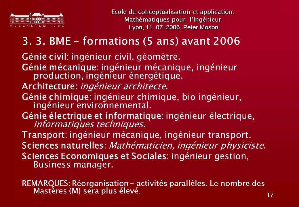 17 Ecole de conceptualisation et application: Mathématiques pour lIngénieur Lyon, 11.