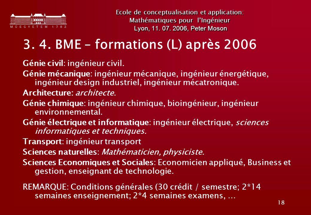 18 Ecole de conceptualisation et application: Mathématiques pour lIngénieur Lyon, 11.