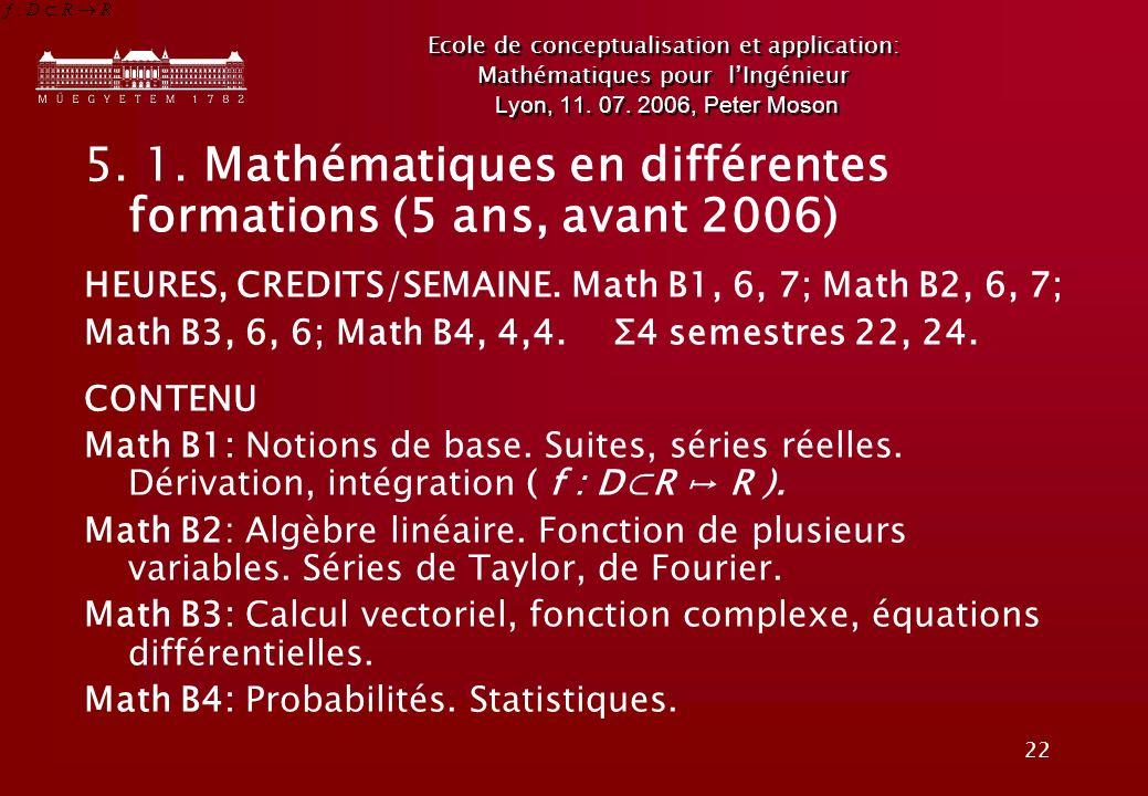 22 Ecole de conceptualisation et application: Mathématiques pour lIngénieur Lyon, 11.
