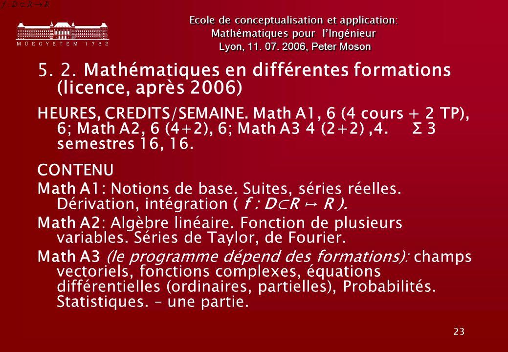 23 Ecole de conceptualisation et application: Mathématiques pour lIngénieur Lyon, 11.