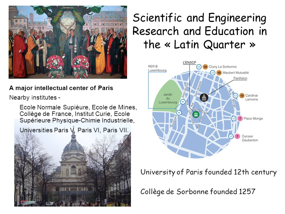 Scientific and Engineering Research and Education in the « Latin Quarter » University of Paris founded 12th century Collège de Sorbonne founded 1257 A