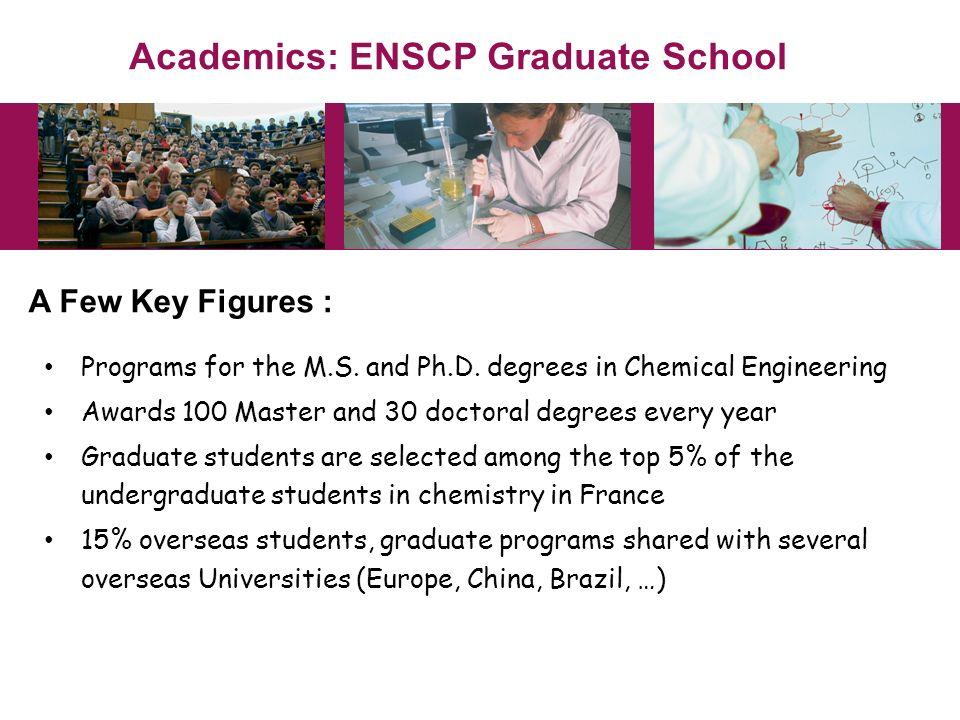 Academics: ENSCP Graduate School Programs for the M.S.