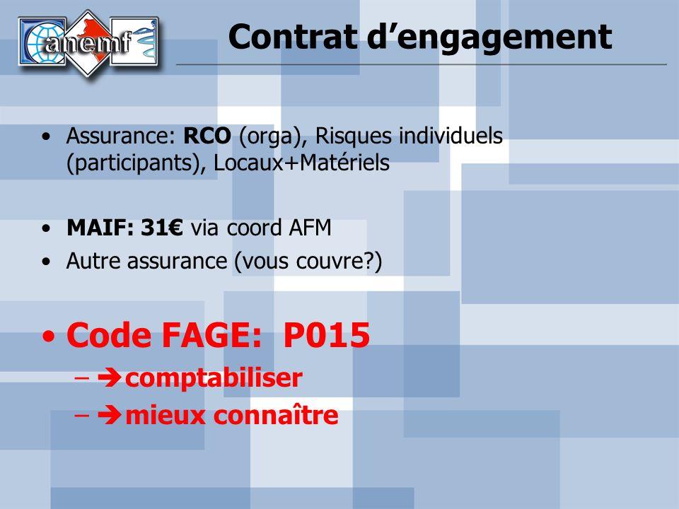 Assurance: RCO (orga), Risques individuels (participants), Locaux+Matériels MAIF: 31 via coord AFM Autre assurance (vous couvre?) Code FAGE: P015 – co