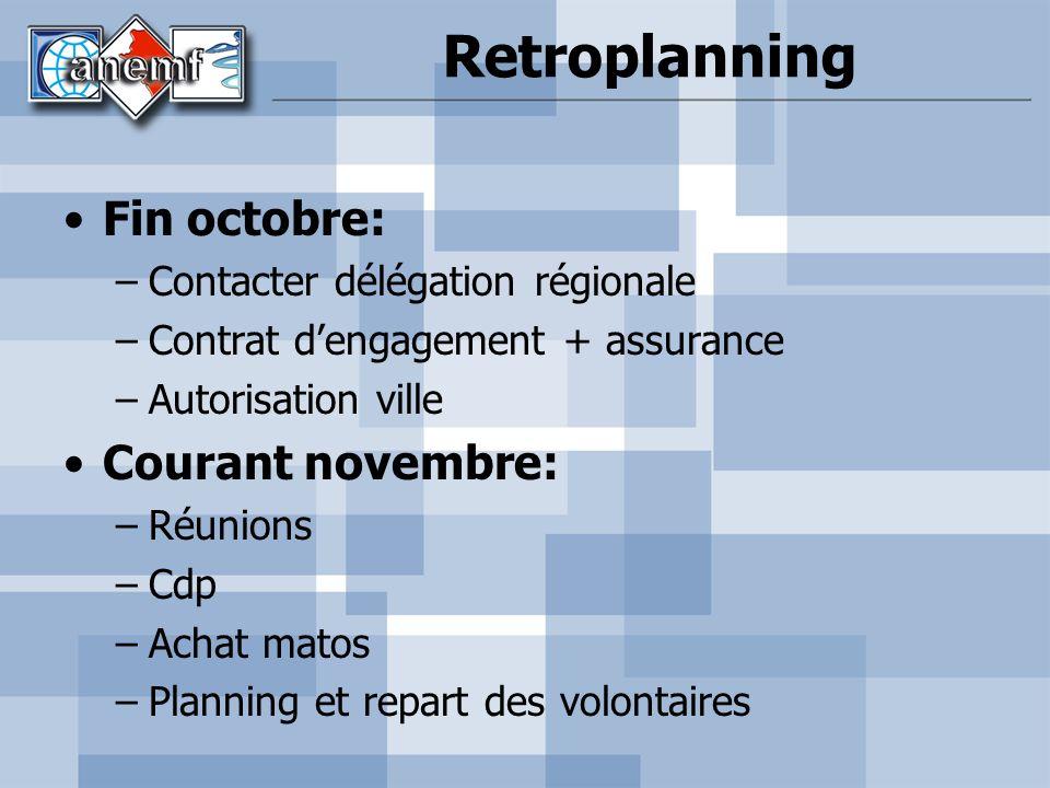 Retroplanning Fin octobre: –Contacter délégation régionale –Contrat dengagement + assurance –Autorisation ville Courant novembre: –Réunions –Cdp –Acha