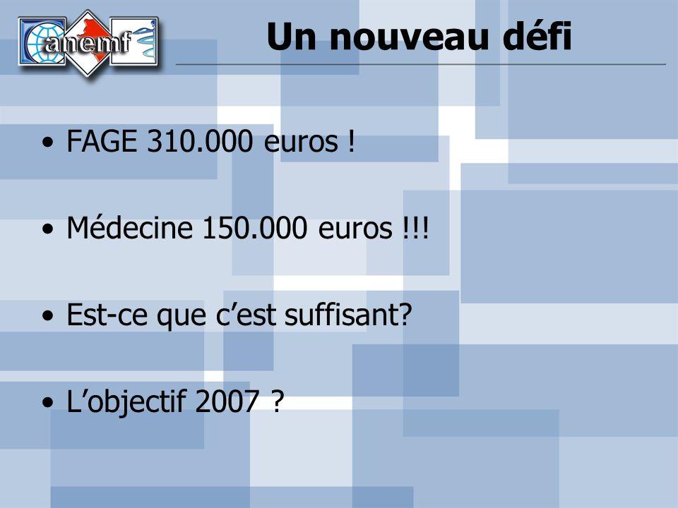 Un nouveau défi FAGE 310.000 euros ! Médecine 150.000 euros !!! Est-ce que cest suffisant? Lobjectif 2007 ?