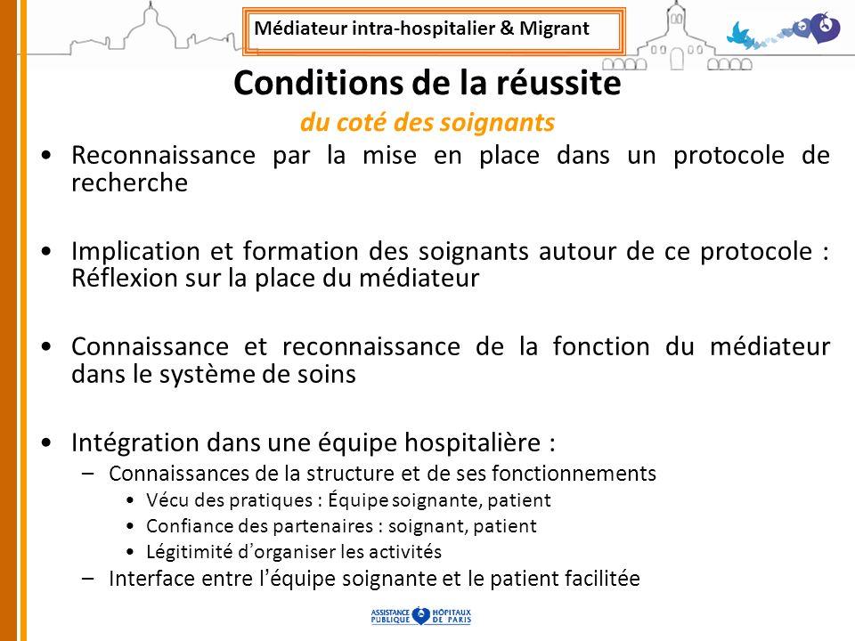 Conditions de la réussite du coté des soignants Reconnaissance par la mise en place dans un protocole de recherche Implication et formation des soigna