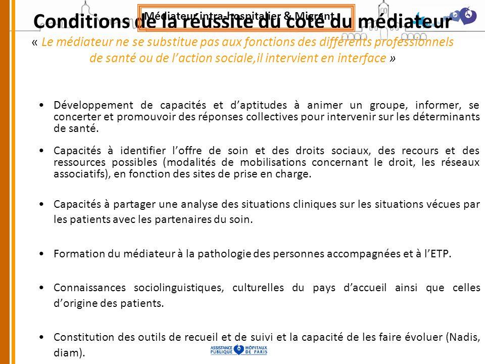 Conditions de la réussite du coté du médiateur « Le médiateur ne se substitue pas aux fonctions des différents professionnels de santé ou de laction s