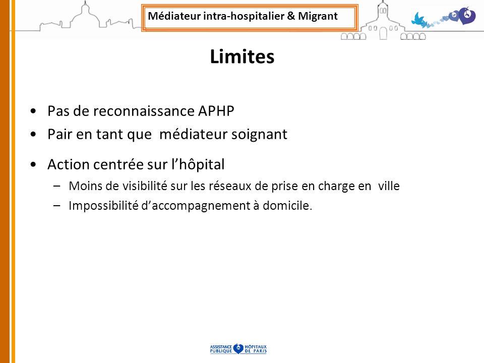 Limites Pas de reconnaissance APHP Pair en tant que médiateur soignant Action centrée sur lhôpital –Moins de visibilité sur les réseaux de prise en ch