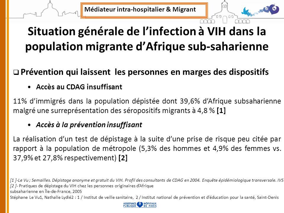 Situation générale de linfection à VIH dans la population migrante dAfrique sub-saharienne Prévention qui laissent les personnes en marges des disposi
