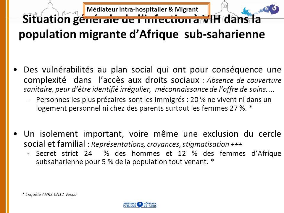 Situation générale de linfection à VIH dans la population migrante dAfrique sub-saharienne Des vulnérabilités au plan social qui ont pour conséquence
