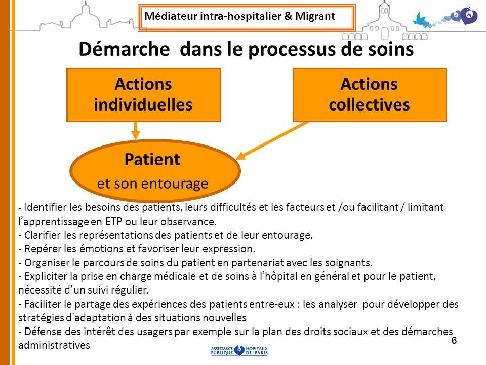 66 - Identifier les besoins des patients, leurs difficultés et les facteurs et /ou facilitant / limitant lapprentissage en ETP ou leur observance. - C