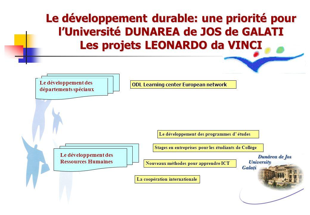 Le développement durable: une priorité pour lUniversité DUNAREA de JOS de GALATI Les projets LEONARDO da VINCI Le développement des Ressources Humaine