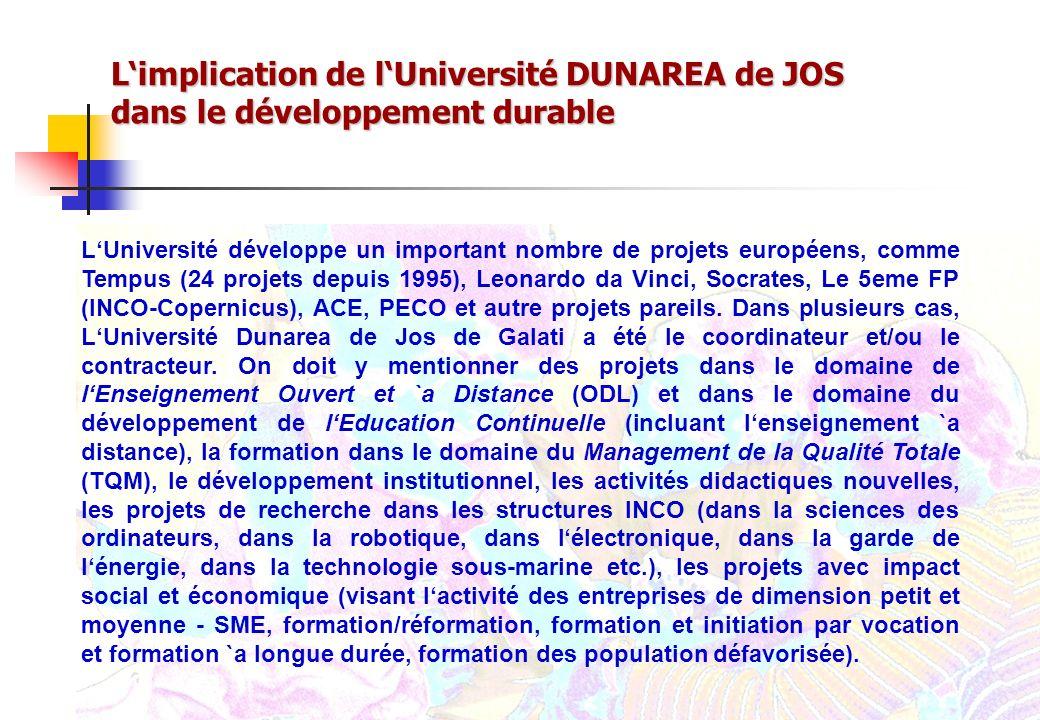 LUniversité développe un important nombre de projets européens, comme Tempus (24 projets depuis 1995), Leonardo da Vinci, Socrates, Le 5eme FP (INCO-C
