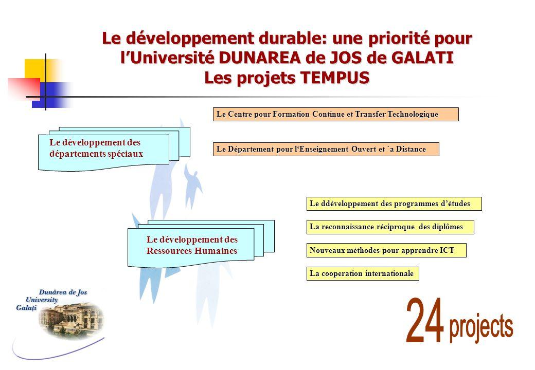 Le Centre pour Formation Continue et Transfer Technologique Le développement des départements spéciaux Le développement des Ressources Humaines Le Dép