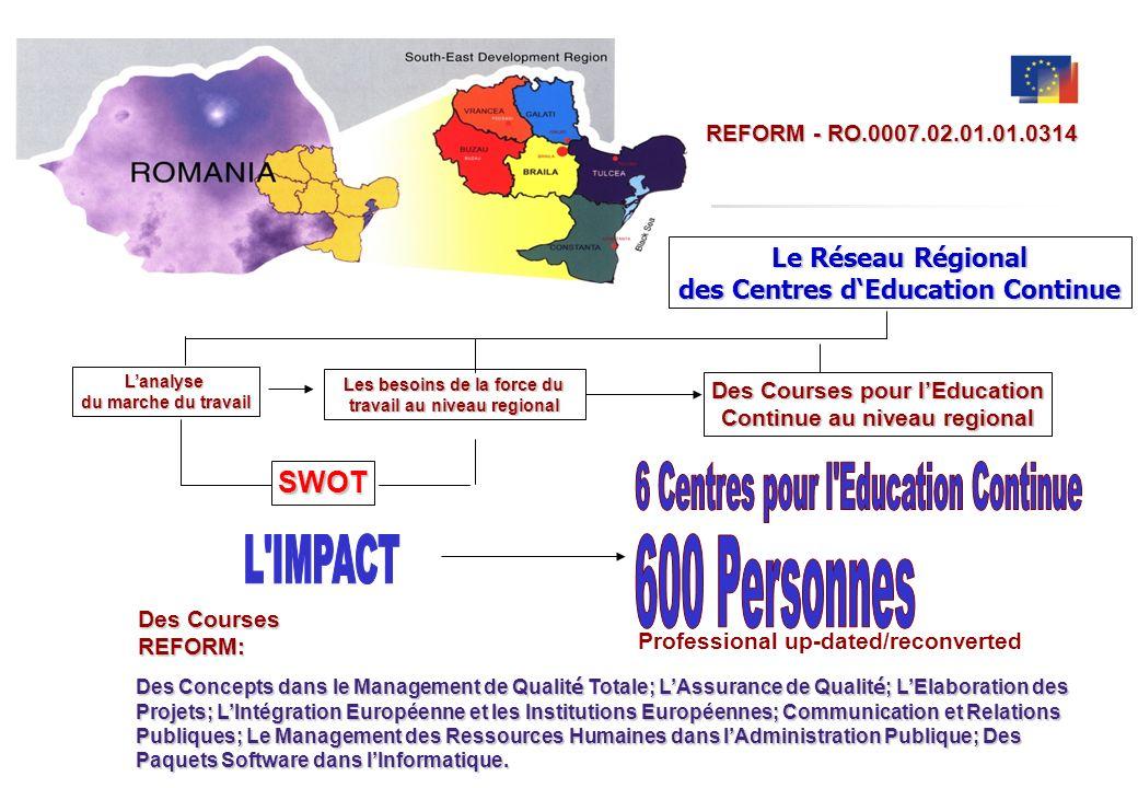 PHARE 2000 COURS POSTE- UNIVERSITAIRES AVEC LA RECONNAISSANCE RÉCIPROQUE DES DEUX DIPLÔMES EUROMASTER - RO.0007.02.01.01.0291 EUROMASTER - RO.0007.02.01.01.0291 COORDINATEUR: LUNIVERSITE Dunarea de Jos de GALATI PARTENAIRES LOCAUX: Les Conseils Départementaux de Braila, Buzau, Galati, Tulcea, Vrancea, CCIA ( Chambre de Commerce et de L Industrie) de Galati, LInstitut de Marine de Constanta, AJOFM Galati ( agence demploi).