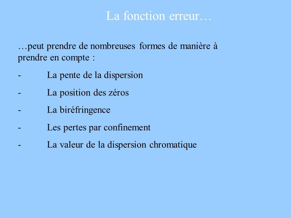 La fonction erreur… …peut prendre de nombreuses formes de manière à prendre en compte : - La pente de la dispersion - La position des zéros - La biréf